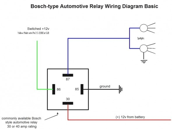 Hydraulic Solenoid Valve Wiring Diagram - 06 Scion Xb Wiring Diagram -  hyundaiii.volvos80.jeanjaures37.fr | Hydraulic Solenoid Valve Wiring Diagram |  | Wiring Diagram Resource