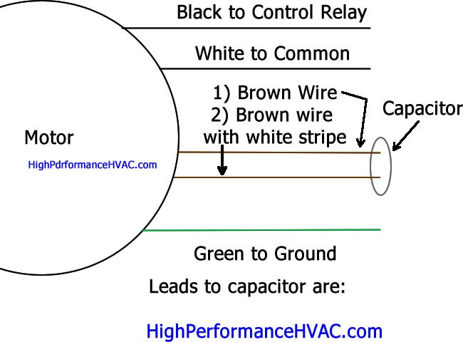 Astonishing How To Wire A Run Capacitor To A Motor Blower Condenser Hvac Wiring Wiring Cloud Dulfrecoveryedborg