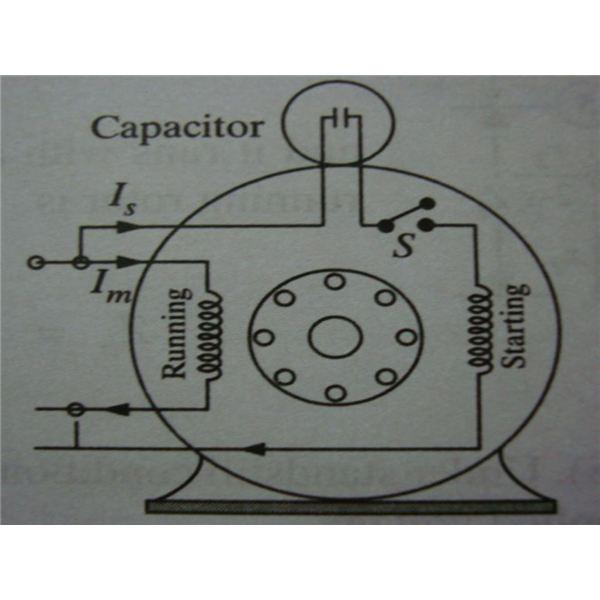 Incredible Capacitor Start Motors Diagram Explanation Of How A Capacitor Is Wiring Cloud Licukshollocom