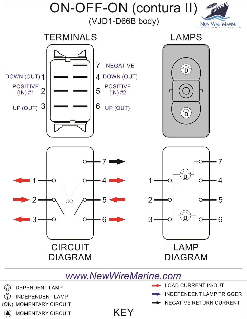 Awesome Rocker Switch Wiring Diagrams New Wire Marine Wiring Cloud Staixaidewilluminateatxorg