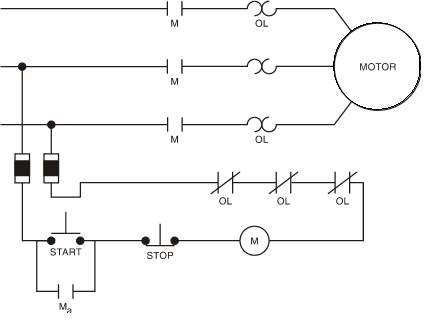 Strange Motor Control Fundamentals Wiki Odesie By Tech Transfer Wiring Cloud Icalpermsplehendilmohammedshrineorg