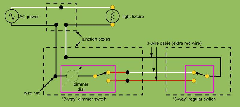 Marvelous File 3 Way Dimmer Switch Wiring Pdf Wikimedia Commons Wiring Cloud Domeilariaidewilluminateatxorg
