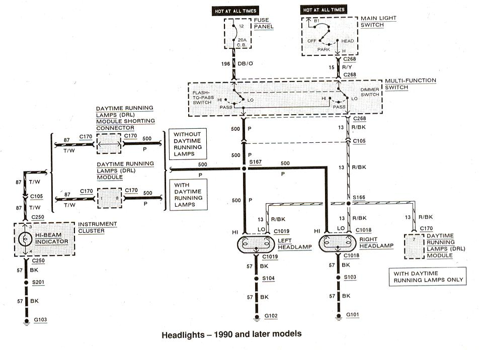 Magnificent 1990 Ranger Wiring Diagram Wiring Diagram Wiring Cloud Monangrecoveryedborg