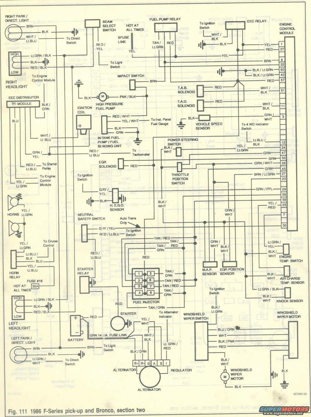 [SCHEMATICS_48IS]  HS_6333] Ford Bronco Fuse Box Fuel Box Wiring Diagram | 1986 Bronco Fuse Box |  | Trofu Chor Etic Cosm Vell Usnes Kweca Tran Vira Favo Mohammedshrine Librar  Wiring 101
