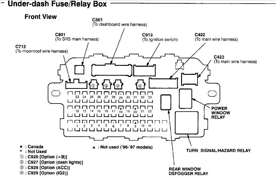 2005 Honda Accord Fuse Diagram - Wiring Diagram All lush-arrange -  lush-arrange.huevoprint.it | 2005 Honda Accord Fuse Box Diagram |  | Huevoprint