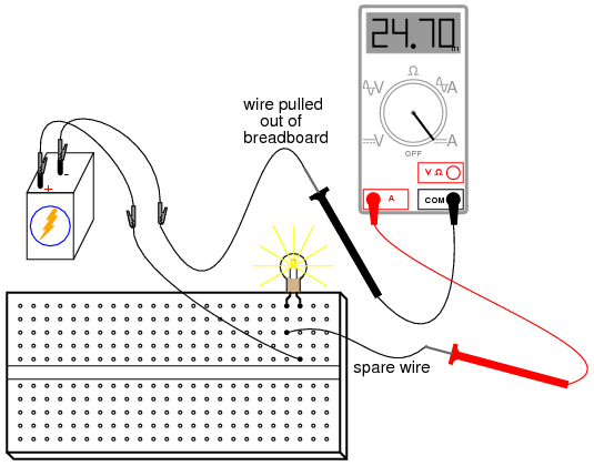 Magnificent How To Use An Ammeter To Measure Current Basic Concepts And Test Wiring Cloud Filiciilluminateatxorg