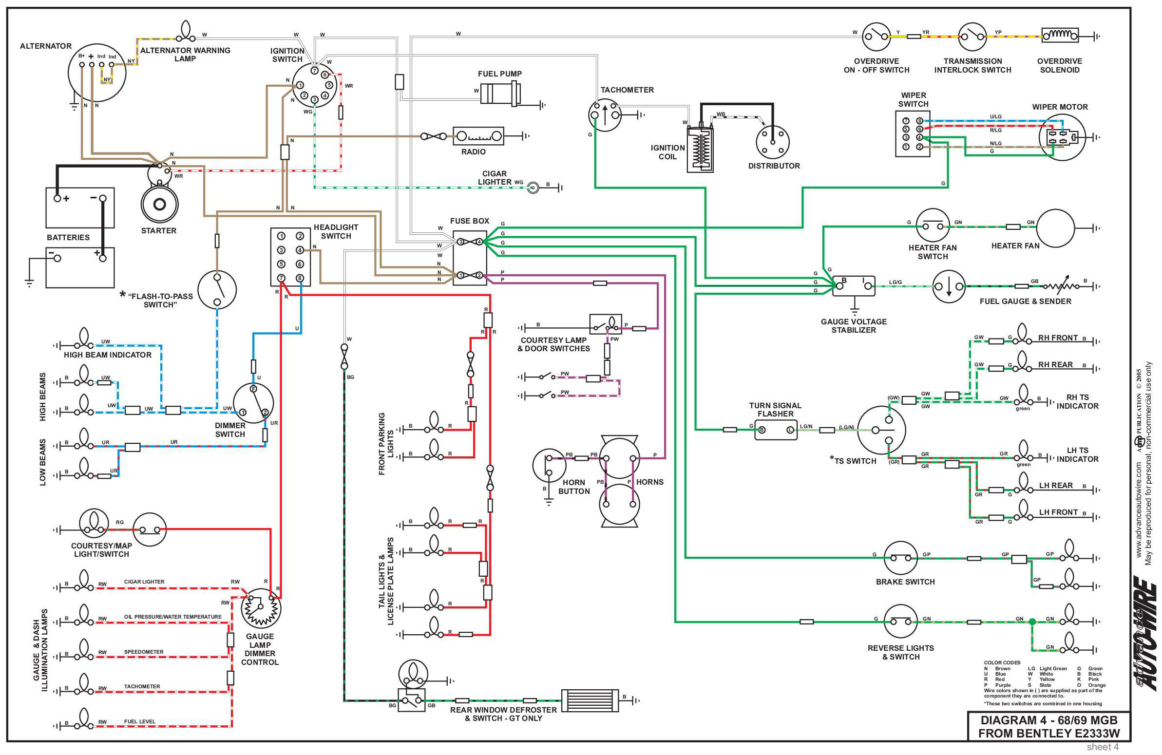 yd_0623] mgb ignition wiring diagram together with 1966 mustang wiring  diagram wiring diagram  ilari viewor mohammedshrine librar wiring 101