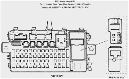 2004 acura tsx fuse box acura tsx 2004 fuse box diagram wiring diagram data  acura tsx 2004 fuse box diagram