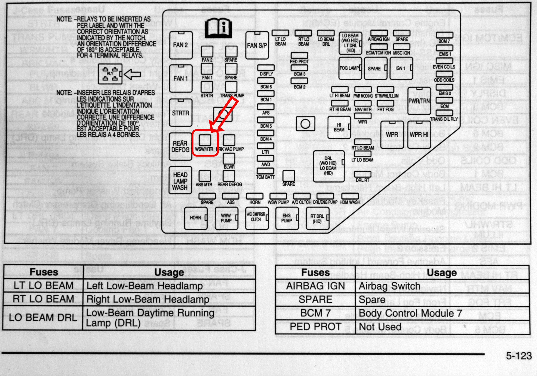 TR_8693] 2012 Acadia Fuse Box Wiring DiagramXtern Seme Inifo Benol Mecad Cular Isra Mohammedshrine Librar Wiring 101