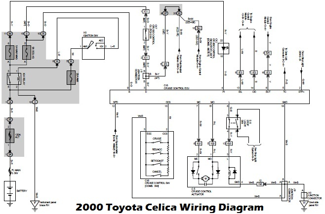 2000 Toyota Celica Wiring Diagram Wiring Diagrams Site Girl Star Girl Star Geasparquet It