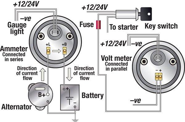 Gv 8156  Marine Dc Wiring Basics Wiring Diagram