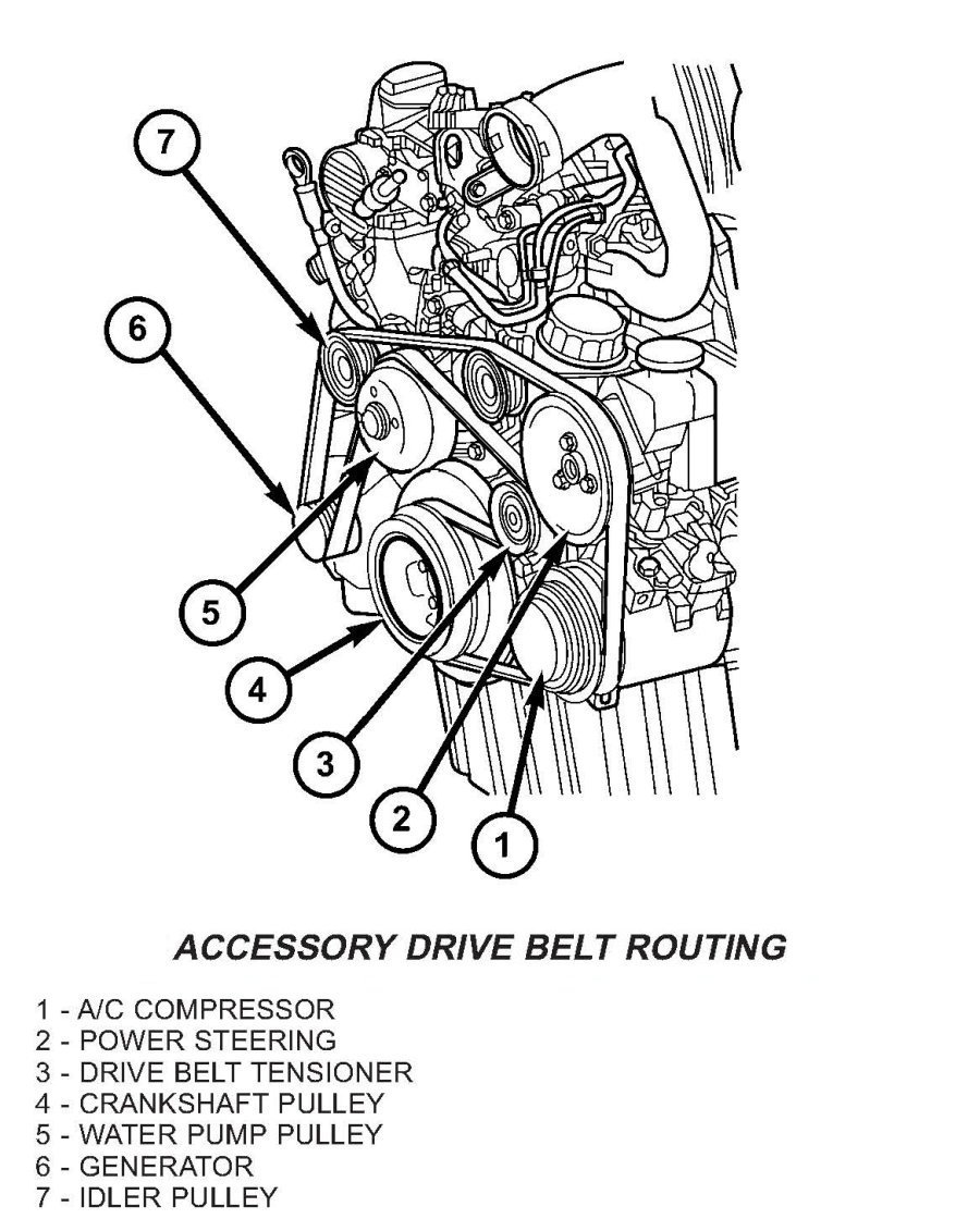 2005 dodge 4 7l engine diagram | calf-traction wiring diagram library |  calf-traction.kivitour.it  kivi tour 2 guida in carrozzina