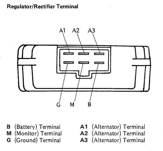 Kawasaki Regulator Wiring Diagram - 70 Hp Johnson Outboard Wiring Diagram  Mastertech Marine Evinrude - schematics-source.tukune.jeanjaures37.fr | Rectifier Regulator Wiring Diagram Hecho |  | Wiring Diagram Resource