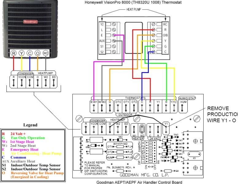[SCHEMATICS_4ER]  WW_1030] Motor Control Wiring Diagram Moreover Heat Pump Thermostat Wiring  Schematic Wiring | Furnace Wiring Diagrams Motor Control |  | Phil Benkeme Mohammedshrine Librar Wiring 101