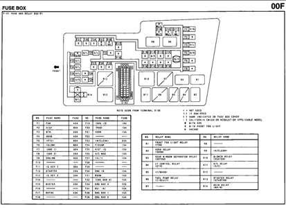 2010 mazda 6 fuse box location fz 9327  mazda rx 8 radio wiring diagram mazda rx 8 i have a 2004  mazda rx 8 radio wiring diagram