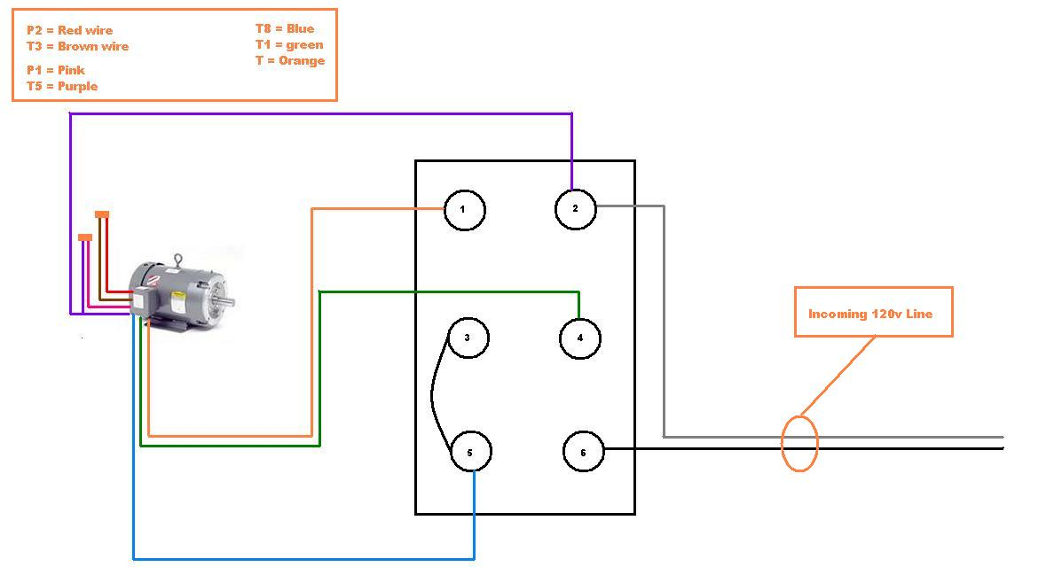 Pleasing Motor Switch Wiring Diagram Blog Diagram Schema Wiring Cloud Staixaidewilluminateatxorg