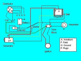 Ford 8n 6 Volt Wiring | save-connection Wiring Diagram Number -  save-connection.garbobar.itGarbo Bar