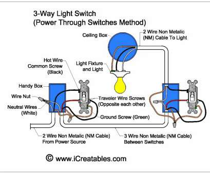 ns_2535] 4 way light switch wiring diagram how to install youtube wiring  diagram  ospor cajos mohammedshrine librar wiring 101
