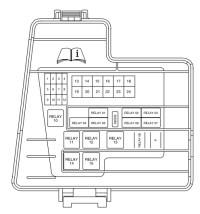 2003 lincoln navigator fuse box ge 7997  fuse box diagram lincoln navigator 2006 2003 lincoln navigator fuse box under hood fuse box diagram lincoln navigator 2006