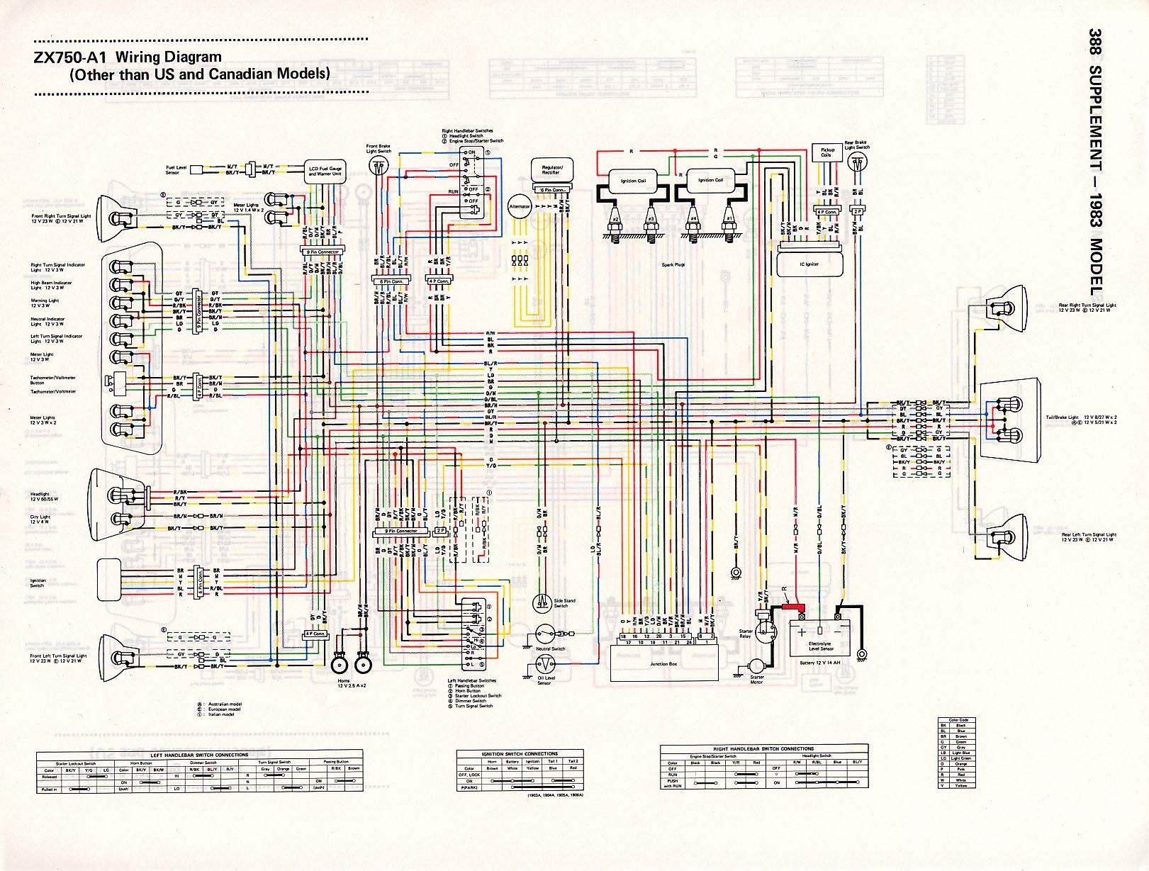 Terrific Kawasaki Gpz 1100 Wiring Diagram Wiring Diagram Document Guide Wiring Cloud Onicaxeromohammedshrineorg