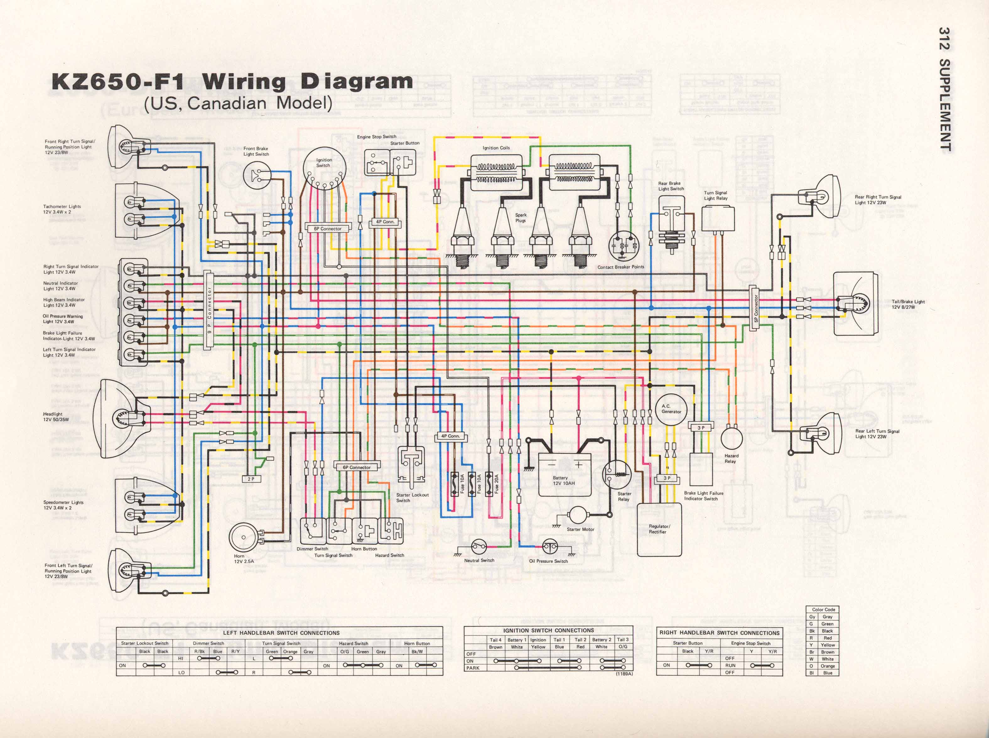 Kz750 Wiring Diagram - Wiring Diagram And Schematic For ...