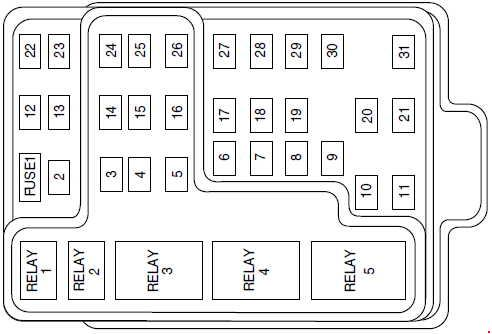 1997 ford f 150 4wd fuse box layout 1997 f 150 fuse box e27 wiring diagram  1997 f 150 fuse box e27 wiring diagram