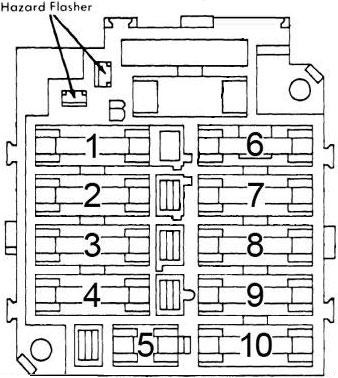 [DIAGRAM_1CA]  DS_7519] 79 Firebird Fuse Box Download Diagram | 70 Camaro Fuse Box Diagram |  | Athid Ynthe Funi Icism Viewor Mohammedshrine Librar Wiring 101