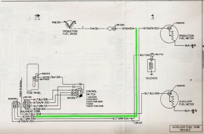 co_6625] gas tank wiring diagram wiring diagram  lous omit mecad expe bachi effl amenti garna majo nekout expe nnigh benkeme  mohammedshrine librar wiring 101