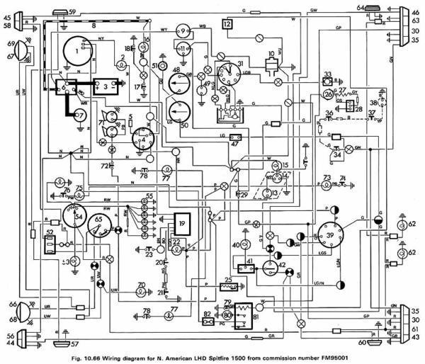 GS_4571] 1971 Spitfire Wiring Diagram Gt6 Triumph Schematic Wiring | Spitfire Wire Harness Diagram |  | Xlexi Romet Umng Hicag Umng Mohammedshrine Librar Wiring 101