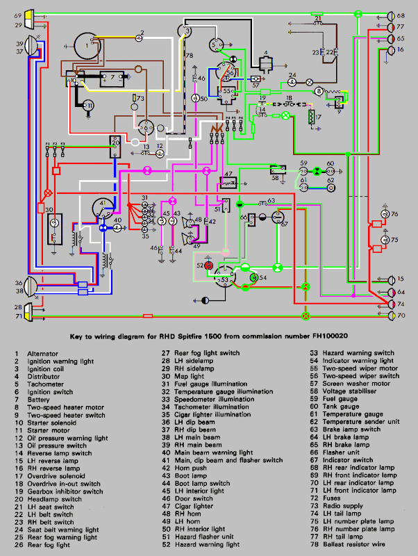 [SCHEMATICS_43NM]  RT_8162] The Chassis Wiring There S A Gt6 Wiring Diagram At | Triumph Gt6 Wiring Diagram |  | Hylec Dimet Dhjem Marki Scoba Cajos Mohammedshrine Librar Wiring 101