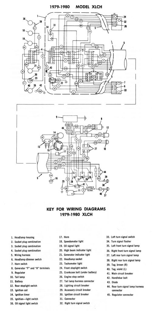 Ford Expedition Turn Signal Wiring Diagram