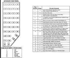 1995 ford explorer fuse diagram cb 6359  pics photos fuse panel diagram ford explorer 2000 fuse  fuse panel diagram ford explorer