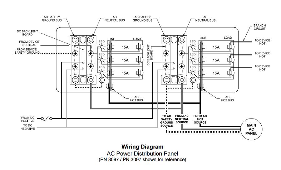 Super Marine Ac Panel Wiring Diagram Free Image About Wiring Diagram And Wiring Cloud Xempagosophoxytasticioscodnessplanboapumohammedshrineorg