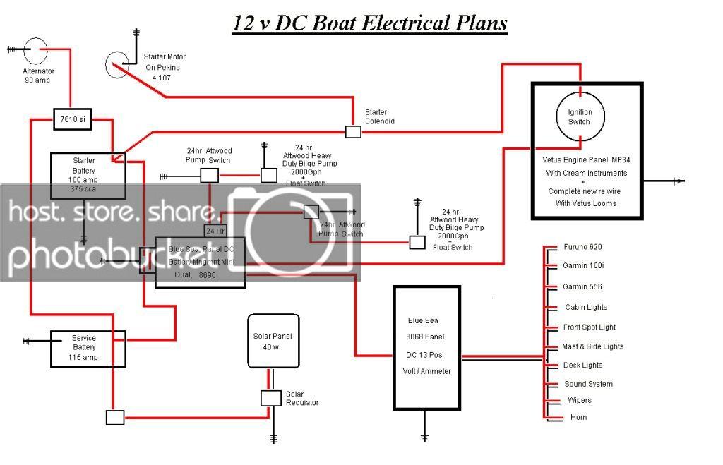 [SCHEMATICS_43NM]  MT_1402] Wiring Diagram Besides Boat Wiring Diagram Furthermore Boat Electrical  Schematic Wiring   Ac Panel Wiring Diagram      Vira Birdem Inama Mohammedshrine Librar Wiring 101