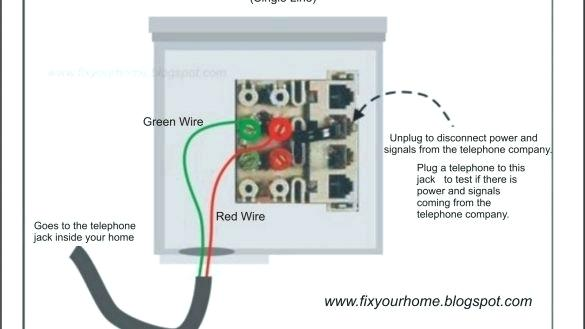 cat 5 wall plate wiring diagram tt 1831  telephone box wiring furthermore phone wall plate wiring  box wiring furthermore phone wall plate