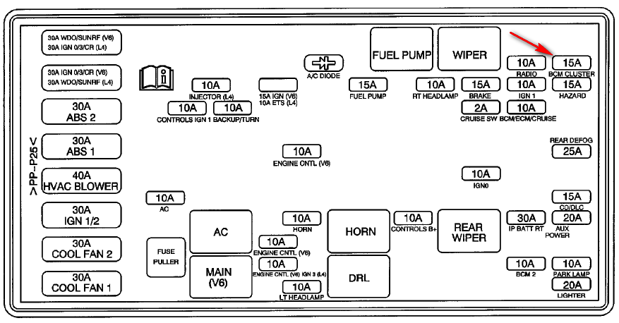 wiring diagram 2006 saturn ion 2007 saturn ion fuse diagram wiring diagram e6  2007 saturn ion fuse diagram wiring