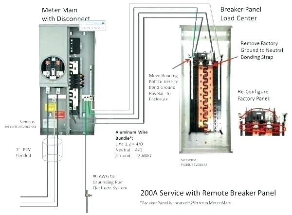 3 phase breaker box diagram rn 6354  to panel box 200 service wire on 200 amp main breaker  panel box 200 service wire on 200 amp
