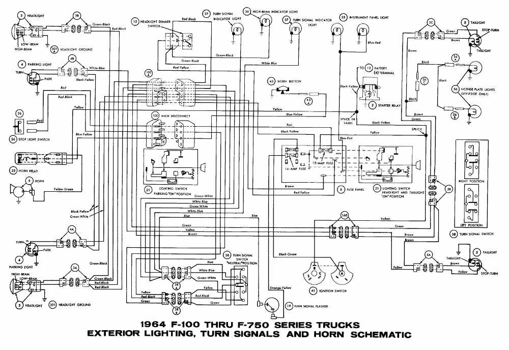 Admirable 1949 Ford Turn Signal Switch Wiring Diagram Online Wiring Diagram Wiring Cloud Apomsimijknierdonabenoleattemohammedshrineorg