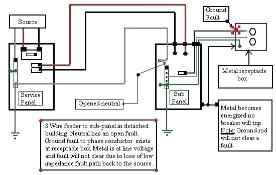 YA_2182] Electrical Wiring Diagram Together With Electrical Sub Panel  Diagram Free DiagramNect Tobiq Mohammedshrine Librar Wiring 101