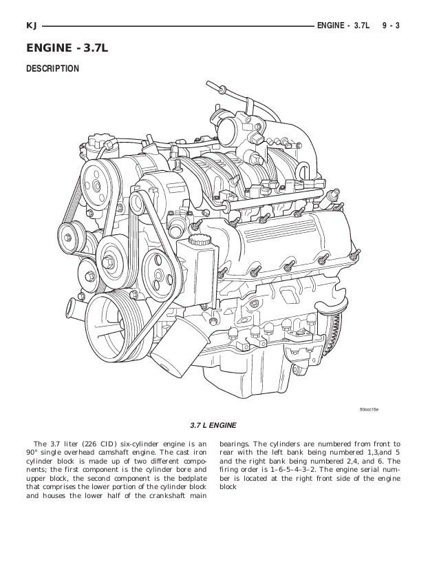 2005 Jeep Liberty 3 7 Engine Diagram - Wiring Diagram Models budge-apple -  budge-apple.zeevaproduction.it | 2005 Jeep Liberty 3 7 Engine Diagram |  | budge-apple.zeevaproduction.it