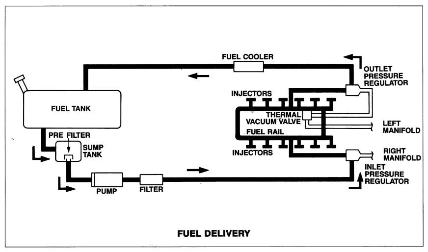 Cd 0674 Jaguar Xjs Fuel Tank Wiring Diagram Wiring Diagram