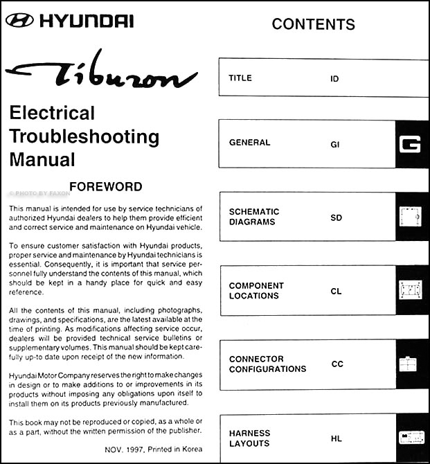2001 Hyundai Tiburon Wiring Diagram -F150 Wiring Diagram 2016 | Begeboy Wiring  Diagram Source | 2005 Hyundai Tiburon Wiring Diagram |  | Begeboy Wiring Diagram Source
