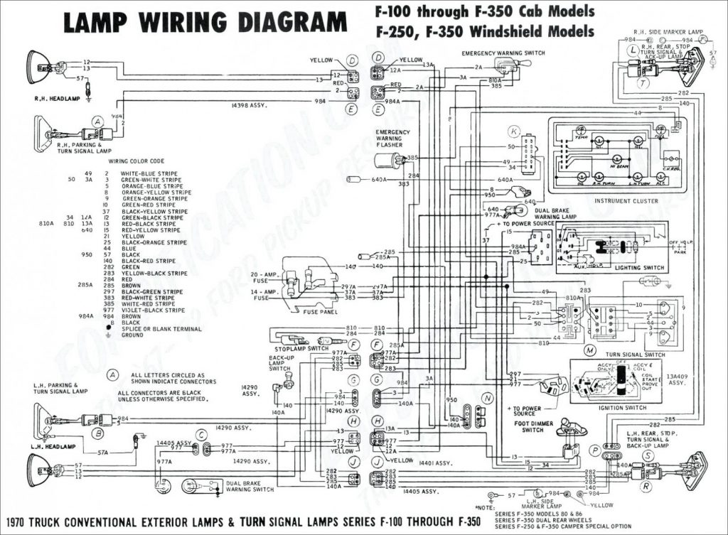 Winnebago Rv Wiring Diagram