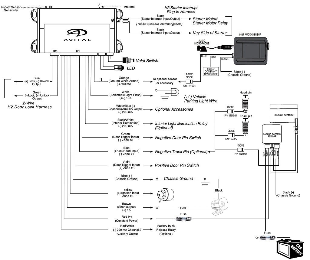 [WLLP_2054]   Viper Wiring Diagram -7 Wire Wiring Harness | Begeboy Wiring Diagram Source | Viper 5704v Wiring Diagram For Alarm |  | Begeboy Wiring Diagram Source