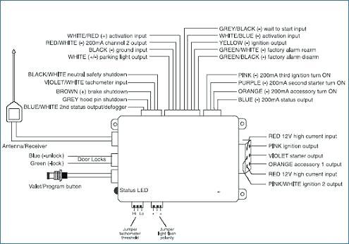 NR_1926] Viper 3303 Wiring Diagram Viper Get Free Image About Wiring  Diagram Wiring DiagramPapxe Phil Phae Mohammedshrine Librar Wiring 101