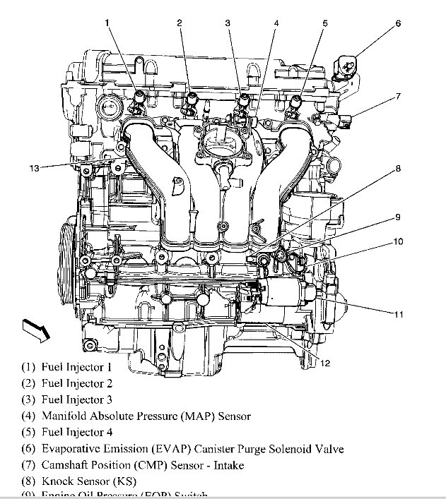 [DIAGRAM_09CH]  VE_8945] Diagram In Addition 2008 Chevrolet Hhr Ss On Harness For 2009  Pontiac Free Diagram | 2007 Chevy Hhr Engine Diagram |  | Leona Tool Mohammedshrine Librar Wiring 101