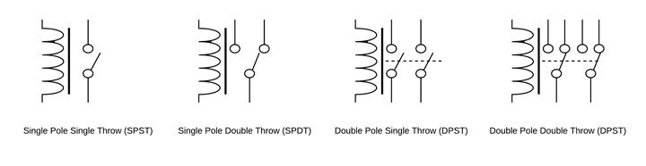 Miraculous Circuit Diagram Symbols Lucidchart Wiring Cloud Rometaidewilluminateatxorg