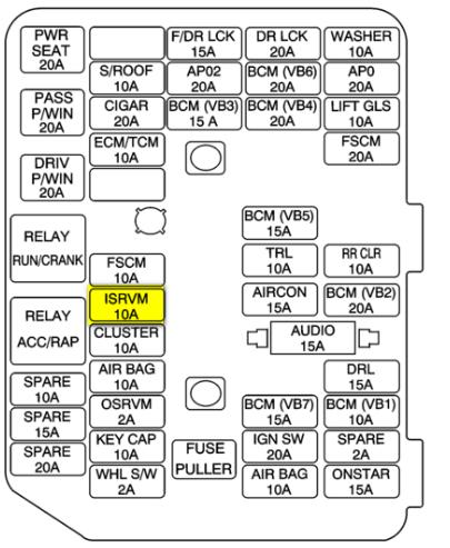 Saturn Astra Fuse Diagram Wiring Schematic -Honda Element Multiplex Fuse Box  | Begeboy Wiring Diagram SourceBegeboy Wiring Diagram Source