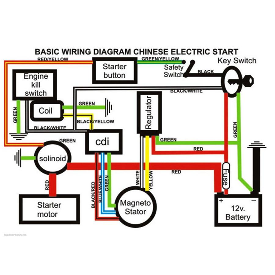 Loncin 250 Atv Wiring Diagram 6 Wire