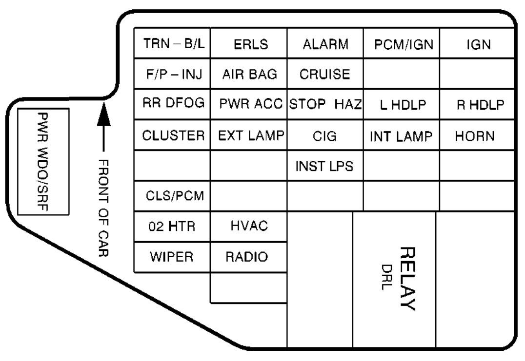 2005 Pontiac Sunfire Fuse Diagram Fb Wiring Diagram 1996 Ford Bege Wiring Diagram